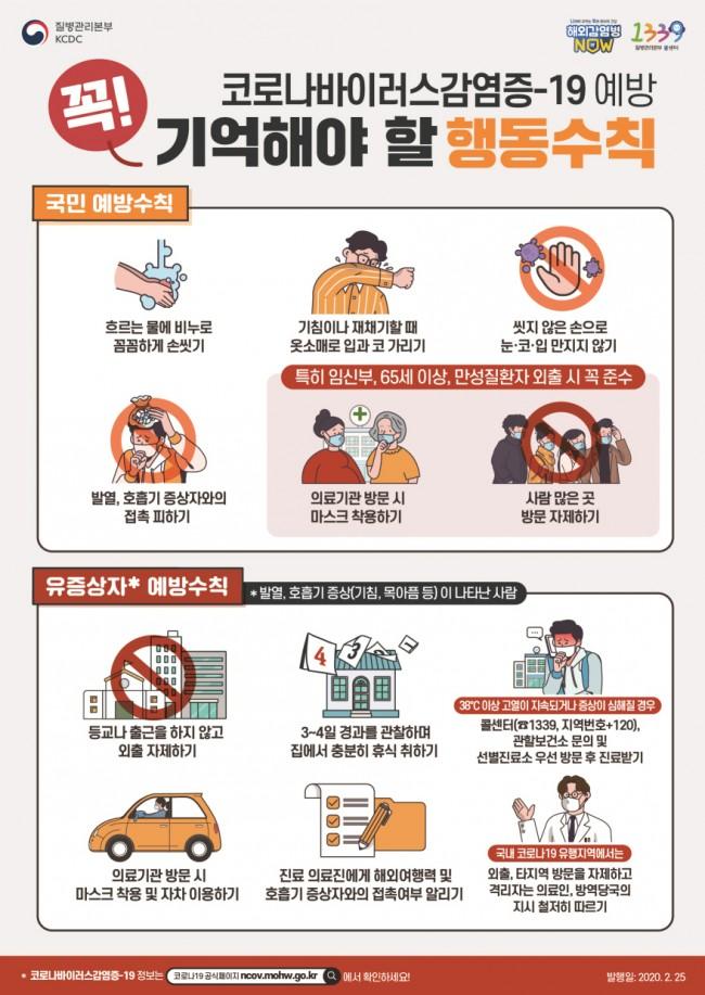 크기변환3_0225 코로나19 6판 행동수칙 포스터_국문_cs3.jpg